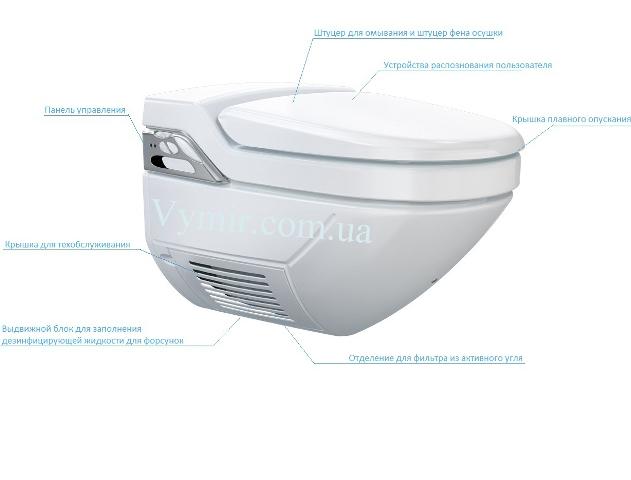 Лучшая модель унитаза-биде от Geberit - Aquaclean 8000 та Aquaclean 8000+