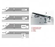 TECE Панель зливу для дренажного каналу